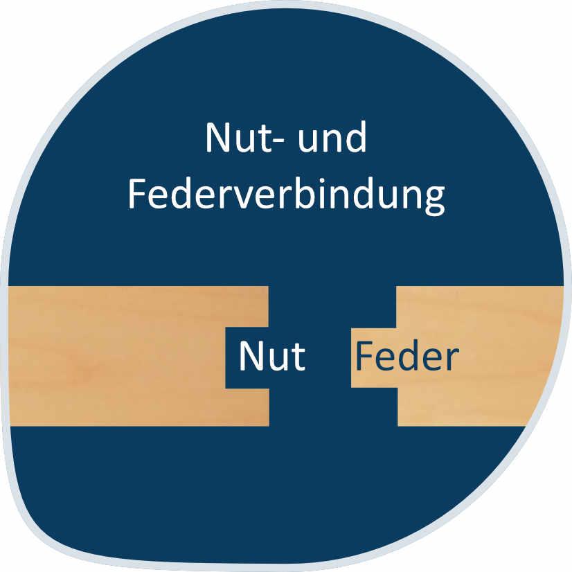 nut-und-feder
