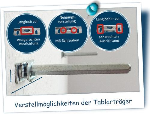 Verstellbarkeit der Tablarhalterung